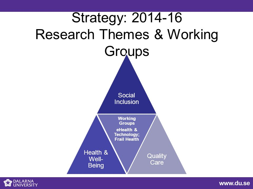 Strategy: 2014-16 Research Themes & Working Groups Social Inclusion Health & Well- Being Working Groups eHealth & Technology; Frail Health Quality Care