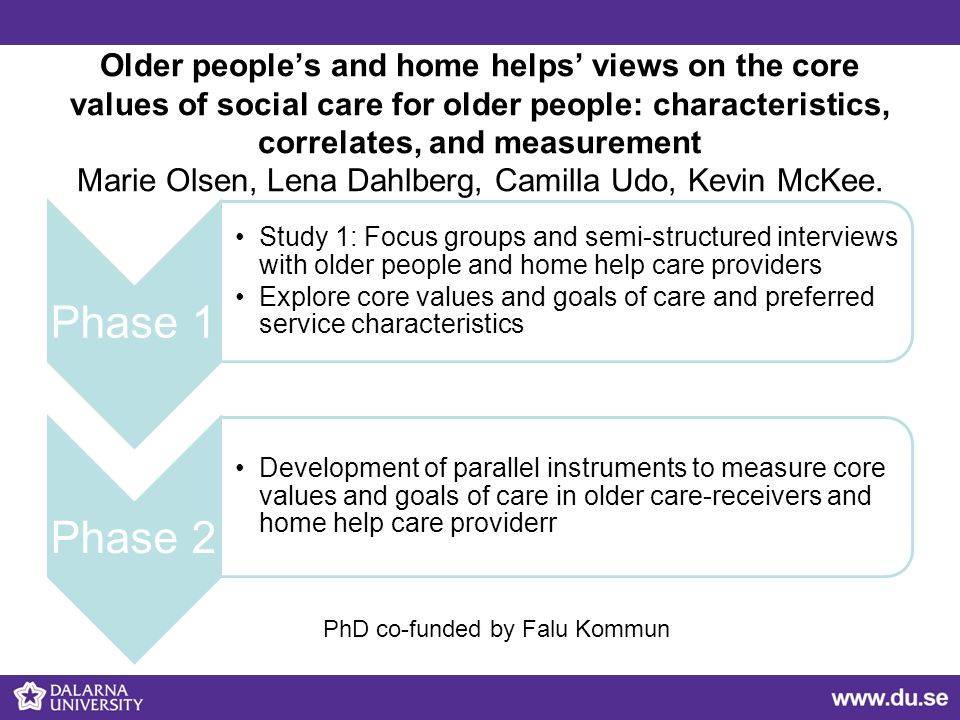 Older people's and home helps' views on the core values of social care for older people: characteristics, correlates, and measurement Marie Olsen, Len