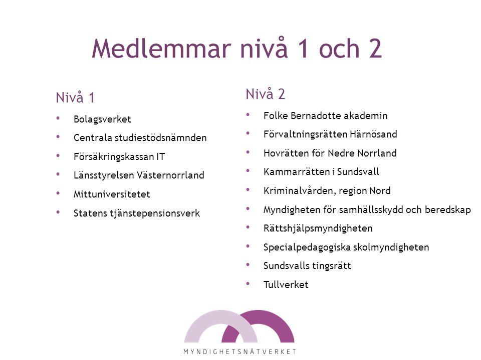 Medlemmar nivå 1 och 2 Nivå 1 Bolagsverket Centrala studiestödsnämnden Försäkringskassan IT Länsstyrelsen Västernorrland Mittuniversitetet Statens tjänstepensionsverk Nivå 2 Folke Bernadotte akademin Förvaltningsrätten Härnösand Hovrätten för Nedre Norrland Kammarrätten i Sundsvall Kriminalvården, region Nord Myndigheten för samhällsskydd och beredskap Rättshjälpsmyndigheten Specialpedagogiska skolmyndigheten Sundsvalls tingsrättt Tullverket