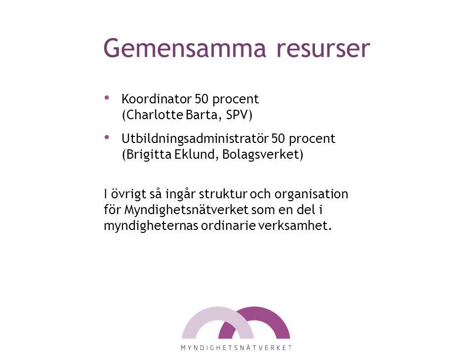 Gemensamma resurser Koordinator 50 procent (Charlotte Barta, SPV) Utbildningsadministratör 50 procent (Brigitta Eklund, Bolagsverket) I övrigt så ingår struktur och organisation för Myndighetsnätverket som en del i myndigheternas ordinarie verksamhet.