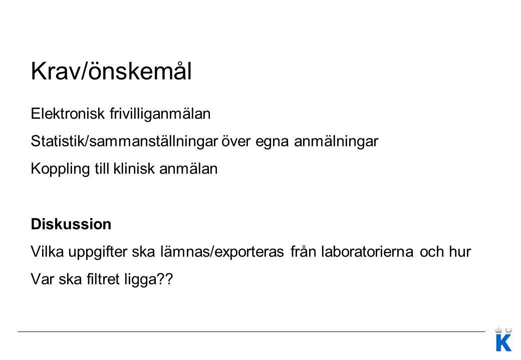 Krav/önskemål Elektronisk frivilliganmälan Statistik/sammanställningar över egna anmälningar Koppling till klinisk anmälan Diskussion Vilka uppgifter ska lämnas/exporteras från laboratorierna och hur Var ska filtret ligga