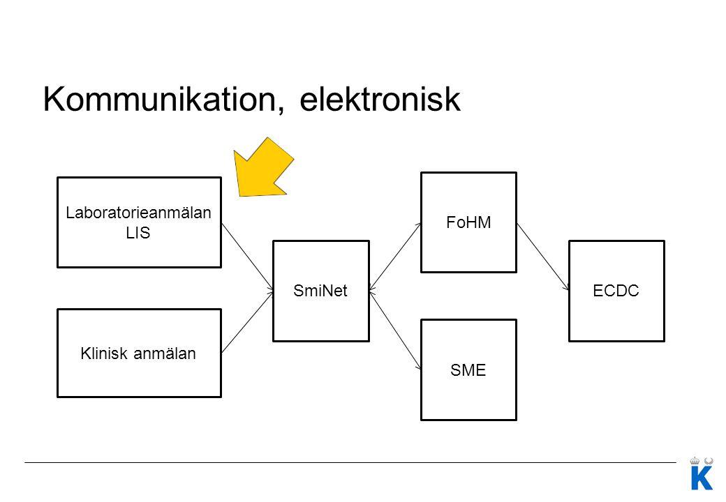 Kommunikation, elektronisk Laboratorieanmälan LIS Klinisk anmälan SmiNetECDC SME FoHM