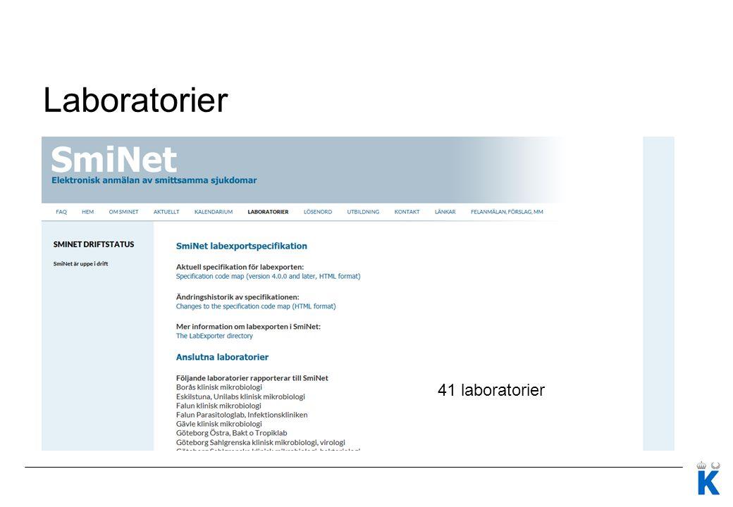 Laboratorier 41 laboratorier