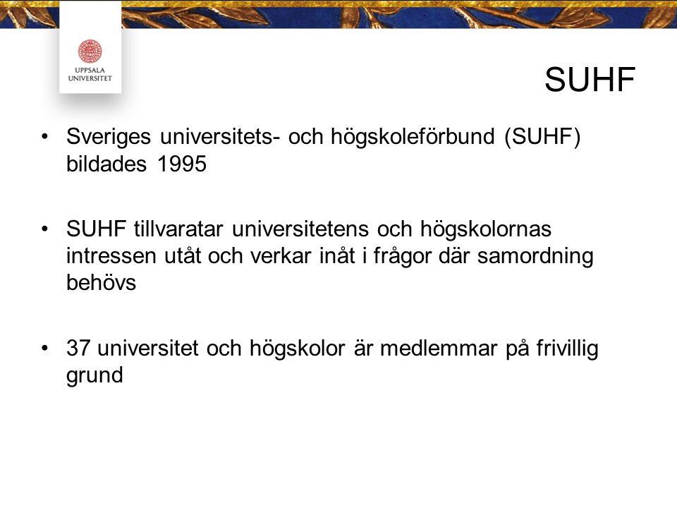SUHF Sveriges universitets- och högskoleförbund (SUHF) bildades 1995 SUHF tillvaratar universitetens och högskolornas intressen utåt och verkar inåt i frågor där samordning behövs 37 universitet och högskolor är medlemmar på frivillig grund