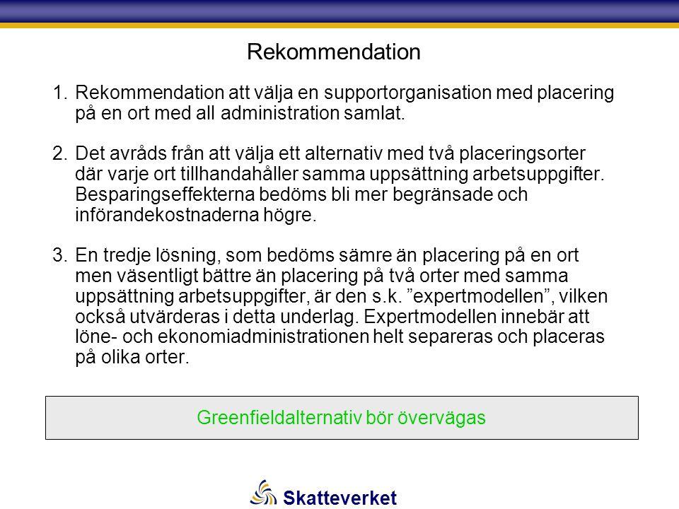 Skatteverket Rekommendation 1.Rekommendation att välja en supportorganisation med placering på en ort med all administration samlat. 2.Det avråds från