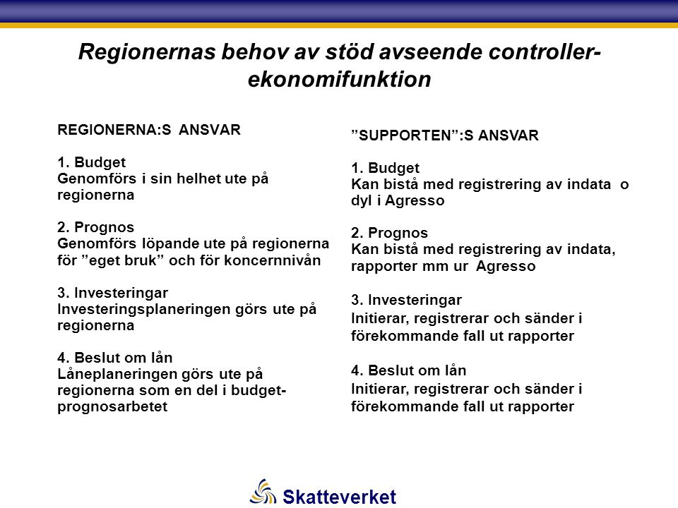 Skatteverket Regionernas behov av stöd avseende controller- ekonomifunktion REGIONERNA:S ANSVAR 1. Budget Genomförs i sin helhet ute på regionerna 2.
