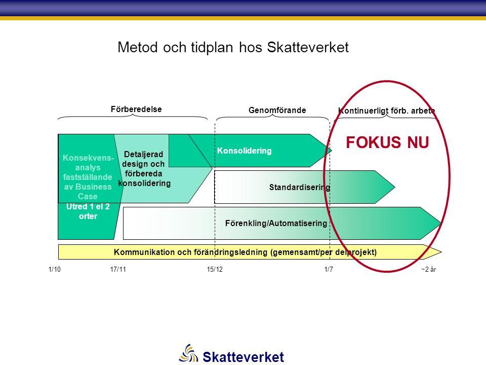 Skatteverket Metod och tidplan hos Skatteverket Konsekvens- analys fastställande av Business Case Utred 1 el 2 orter Konsolidering Standardisering För