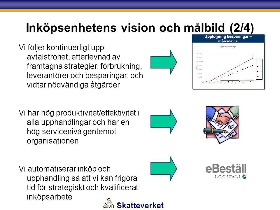 Skatteverket Inköpsenhetens vision och målbild (2/4) Vi följer kontinuerligt upp avtalstrohet, efterlevnad av framtagna strategier, förbrukning, lever