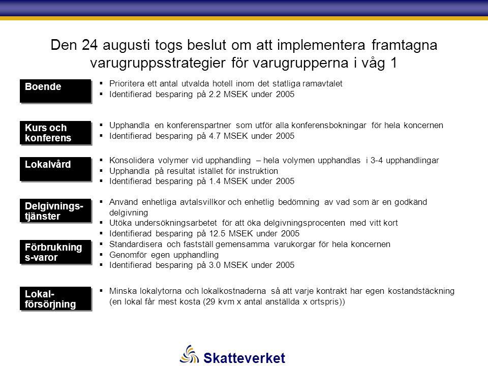 Skatteverket Den 24 augusti togs beslut om att implementera framtagna varugruppsstrategier för varugrupperna i våg 1 Boende   Prioritera ett antal u