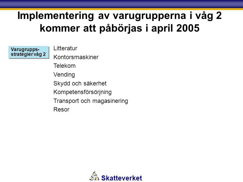 Skatteverket Implementering av varugrupperna i våg 2 kommer att påbörjas i april 2005 Litteratur Kontorsmaskiner Telekom Vending Skydd och säkerhet Ko