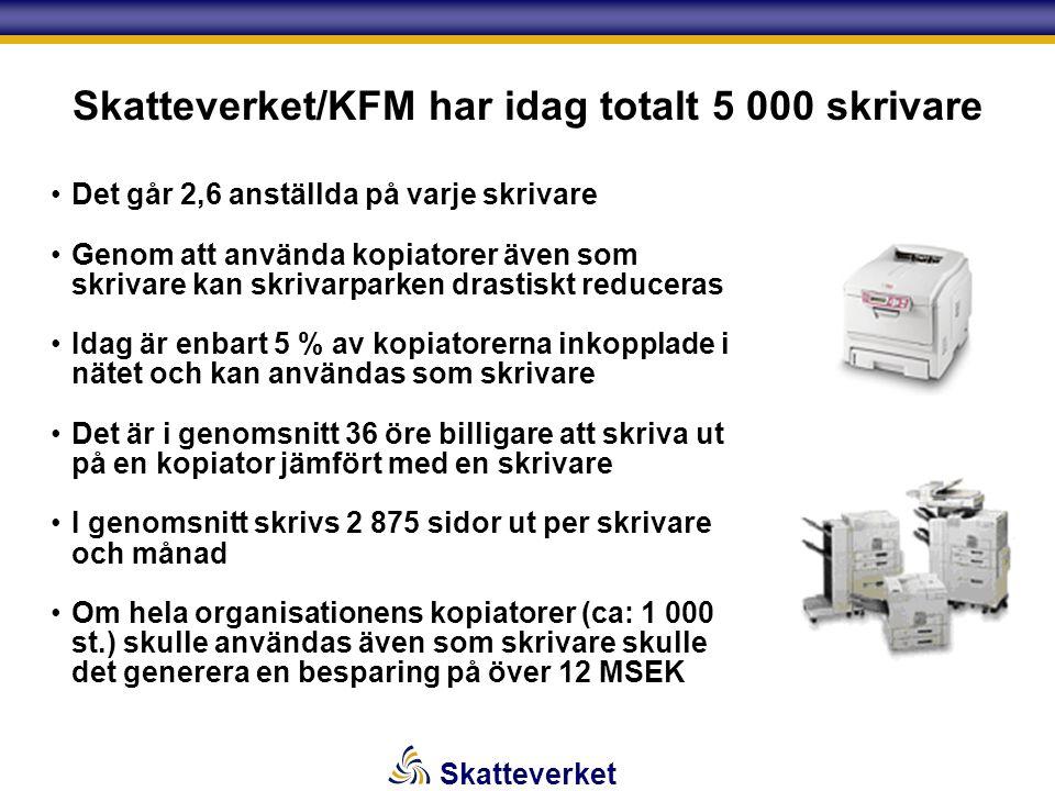 Skatteverket Skatteverket/KFM har idag totalt 5 000 skrivare Det går 2,6 anställda på varje skrivare Genom att använda kopiatorer även som skrivare ka