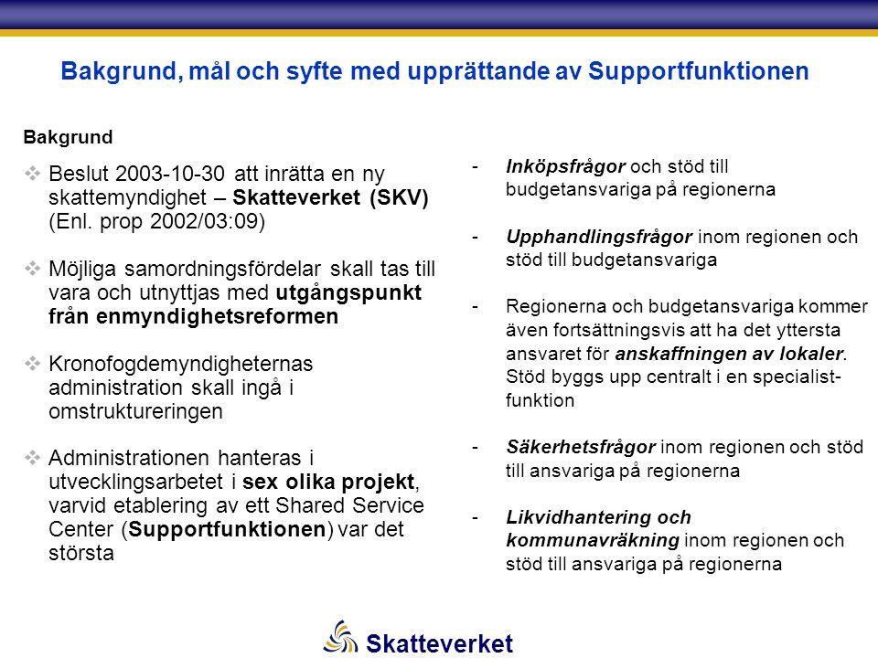Skatteverket Beställningsvägar idag och många fler… Malmö Göteborg Kalmar Gävle Stockholm och alla andra kontor….