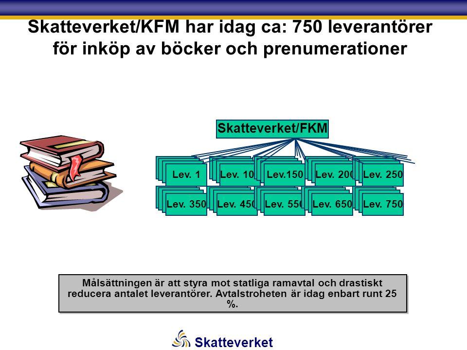 Skatteverket Skatteverket/KFM har idag ca: 750 leverantörer för inköp av böcker och prenumerationer Skatteverket/FKM Lev. 1 Lev. 350 Lev. 1 Lev. 450 L