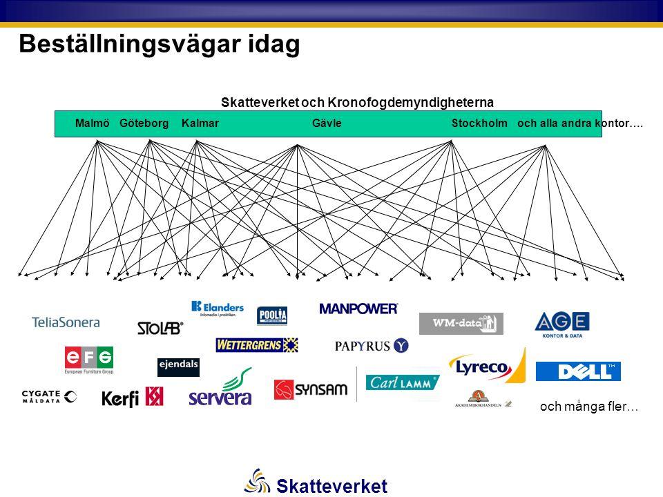 Skatteverket Beställningsvägar idag och många fler… Malmö Göteborg Kalmar Gävle Stockholm och alla andra kontor…. Skatteverket och Kronofogdemyndighet