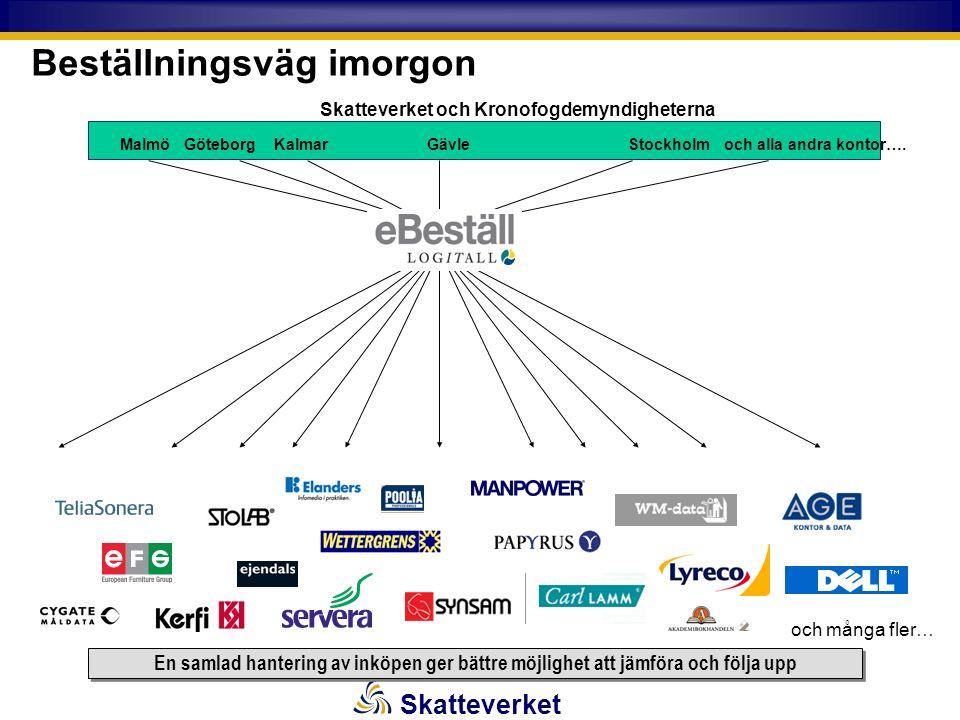 Skatteverket Beställningsväg imorgon och många fler… Malmö Göteborg Kalmar Gävle Stockholm och alla andra kontor…. Skatteverket och Kronofogdemyndighe
