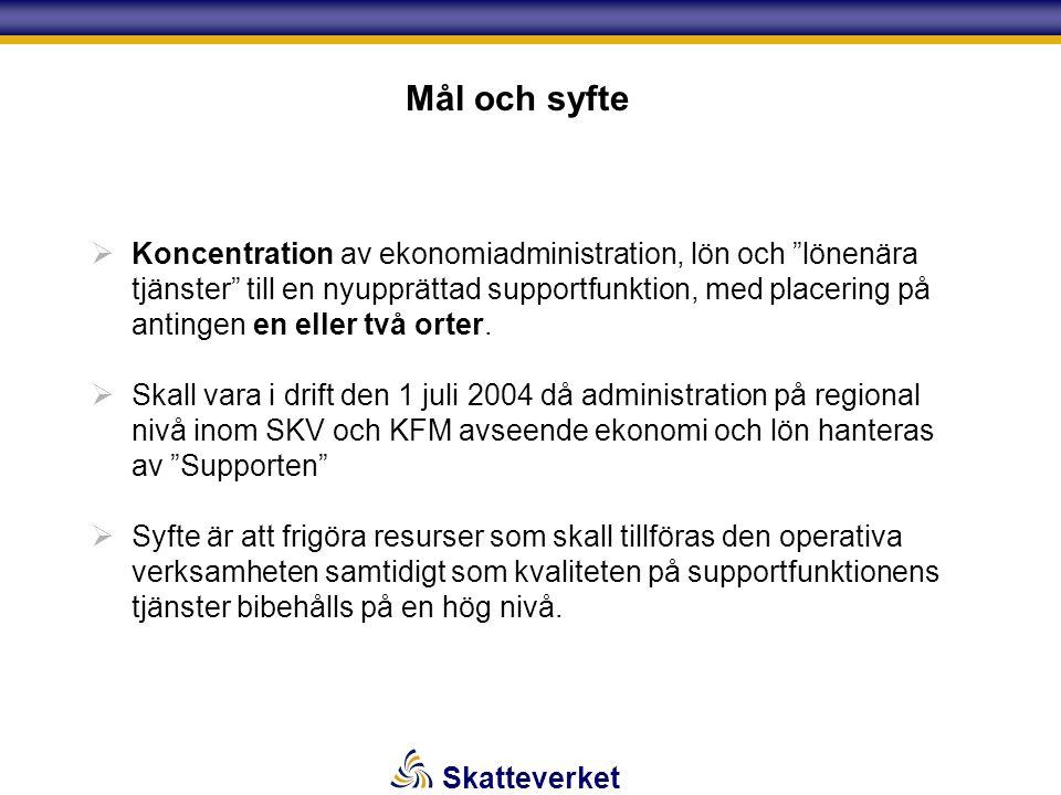 Skatteverket Beställningsväg imorgon och många fler… Malmö Göteborg Kalmar Gävle Stockholm och alla andra kontor….