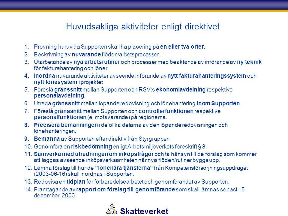Skatteverket Huvudsakliga aktiviteter enligt direktivet 1.Prövning huruvida Supporten skall ha placering på en eller två orter. 2.Beskrivning av nuvar