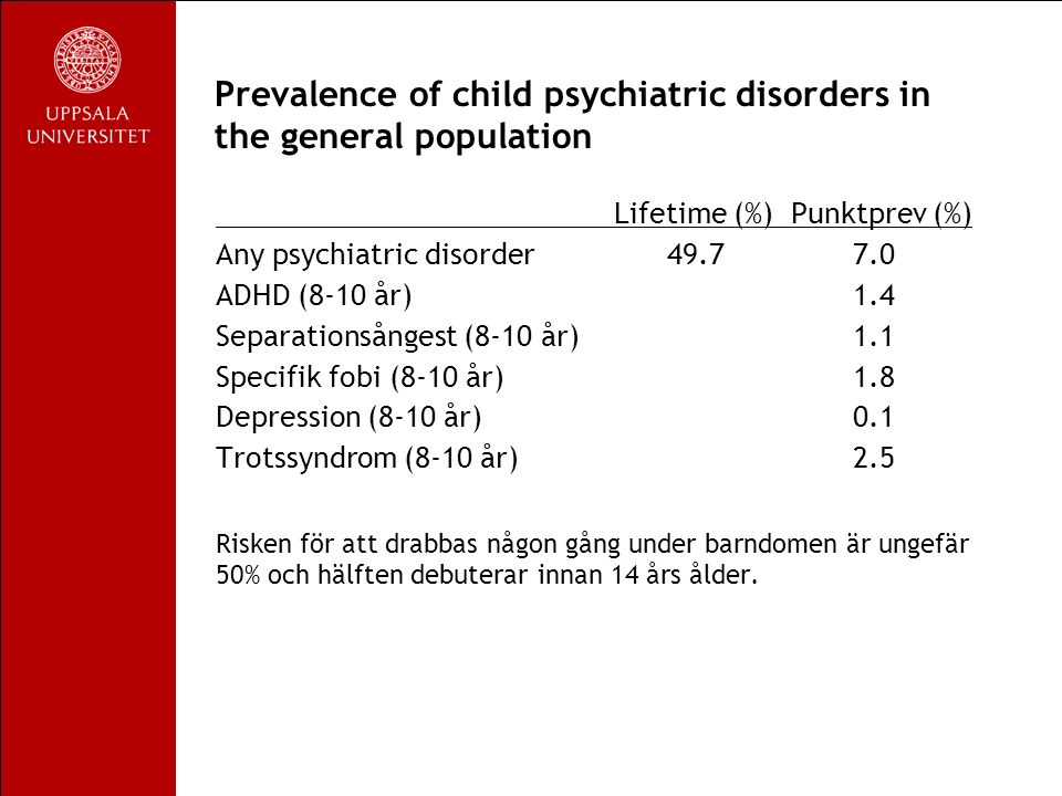 Prevalence of child psychiatric disorders in the general population Lifetime (%) Punktprev (%) Any psychiatric disorder 49.77.0 ADHD (8-10 år)1.4 Sepa