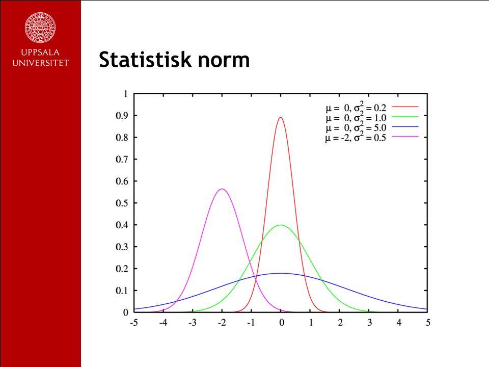 Statistisk norm