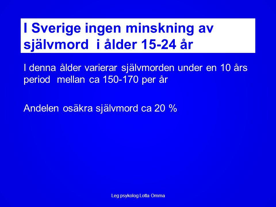 I Sverige ingen minskning av självmord i ålder 15-24 år I denna ålder varierar självmorden under en 10 års period mellan ca 150-170 per år Andelen osäkra självmord ca 20 % Leg psykolog Lotta Omma
