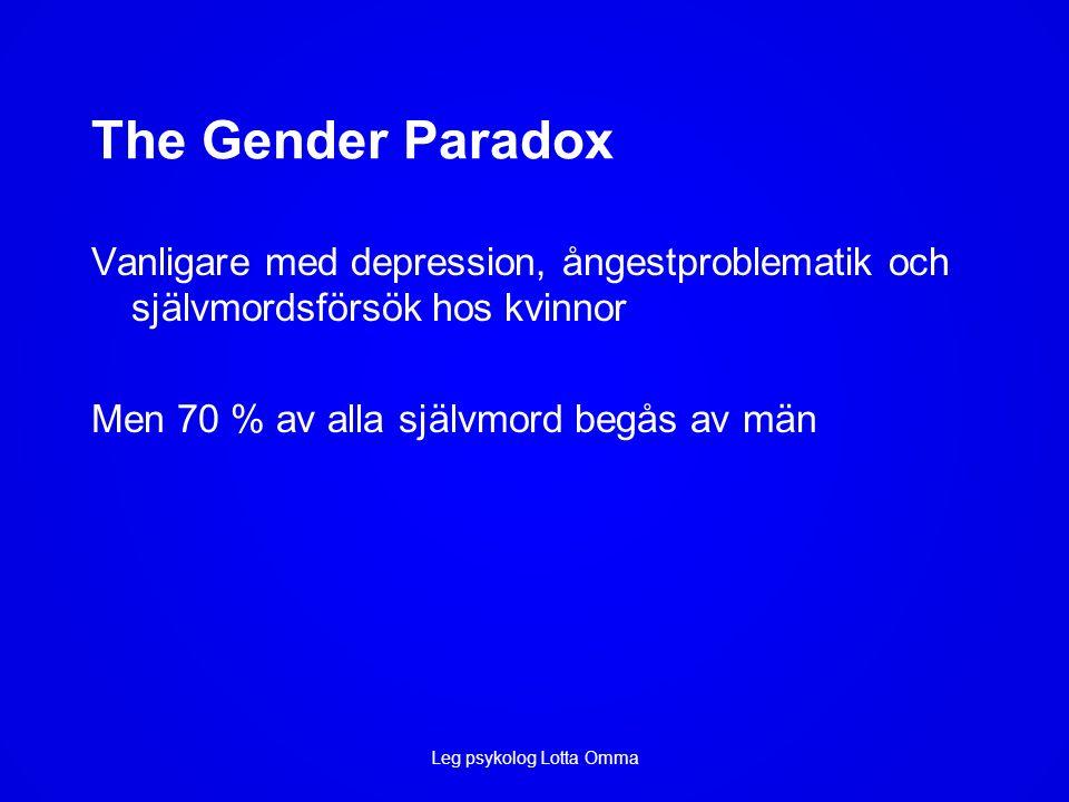 The Gender Paradox Vanligare med depression, ångestproblematik och självmordsförsök hos kvinnor Men 70 % av alla självmord begås av män Leg psykolog Lotta Omma