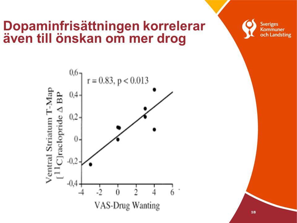18 Dopaminfrisättningen korrelerar även till önskan om mer drog