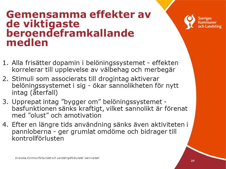 Svenska Kommunförbundet och Landstingsförbundet i samverkan 27 Gemensamma effekter av de viktigaste beroendeframkallande medlen 1.Alla frisätter dopamin i belöningssystemet - effekten korrelerar till upplevelse av välbehag och merbegär 2.Stimuli som associerats till drogintag aktiverar belöningssystemet i sig - ökar sannolikheten för nytt intag (återfall) 3.Upprepat intag bygger om belöningssystemet - basfunktionen sänks kraftigt, vilket sannolikt är förenat med olust och amotivation 4.Efter en längre tids användning sänks även aktiviteten i pannloberna - ger grumlat omdöme och bidrager till kontrollförlusten