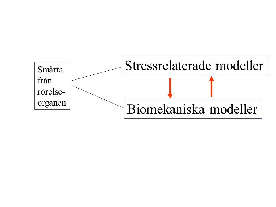Stressrelaterade modeller Biomekaniska modeller Smärta från rörelse- organen