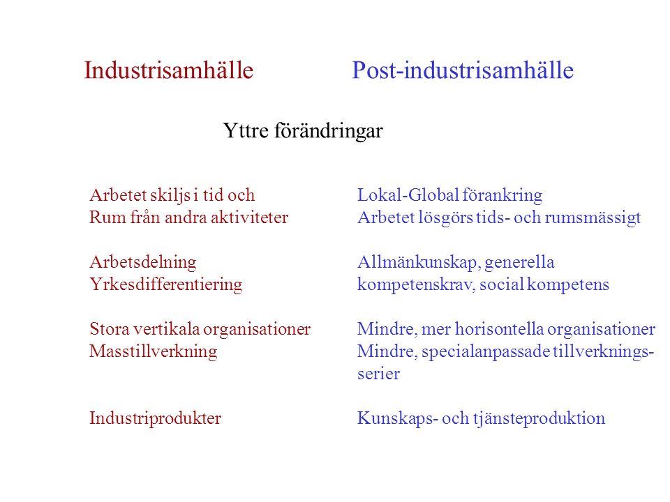 Monotoni Melin et al. 1999 TraditionFlexibel Under arbete