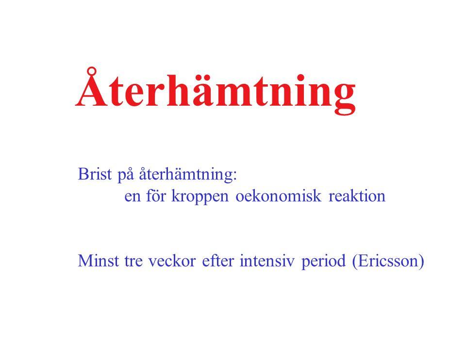 Återhämtning Brist på återhämtning: en för kroppen oekonomisk reaktion Minst tre veckor efter intensiv period (Ericsson)
