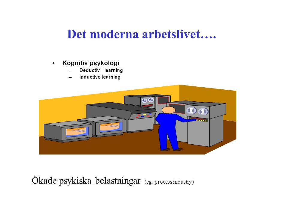 Kognitiv psykologi – Deductiv learning – Inductive learning The Individual in Modern Working Environment Det moderna arbetslivet…. Ökade psykiska bela