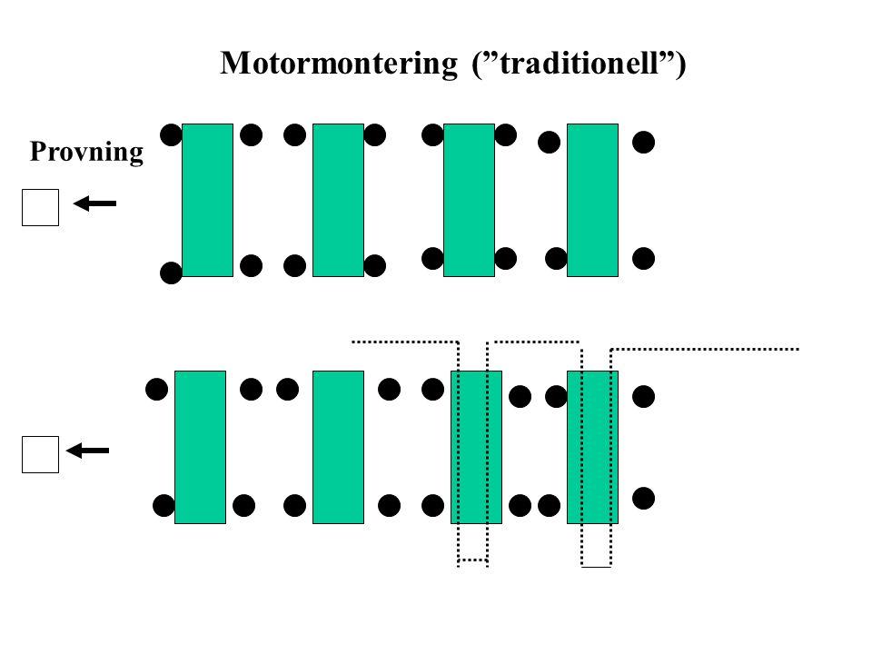 Motormontering ( traditionell ) Provning