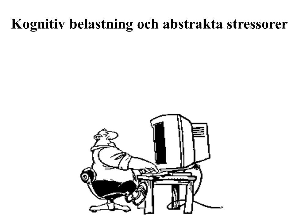 Grundspänning Stress/ångest nivå Upplevelse nivå Hög Låg Utdragen och akut stress