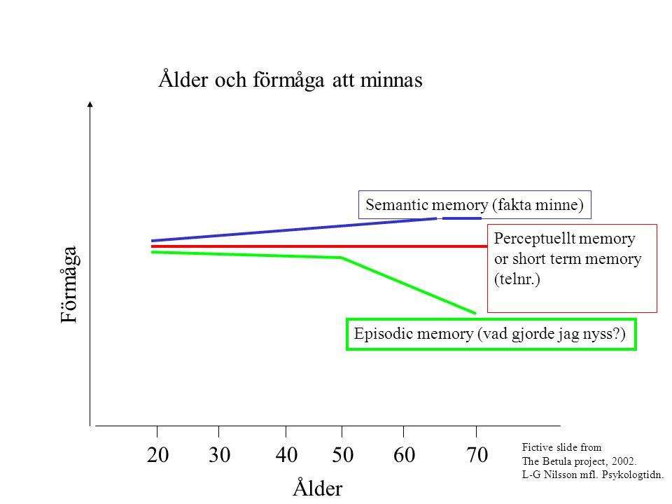 140 70 0 Procent av referensnivå FöreEfter Vänster Trapezius sEMG Kassaarbete Avd.arbete Återhämtning