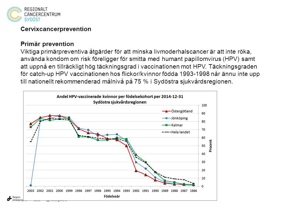 Cervixcancerprevention Primär prevention Viktiga primärpreventiva åtgärder för att minska livmoderhalscancer är att inte röka, använda kondom om risk föreligger för smitta med humant papillomvirus (HPV) samt att uppnå en tillräckligt hög täckningsgrad i vaccinationen mot HPV.