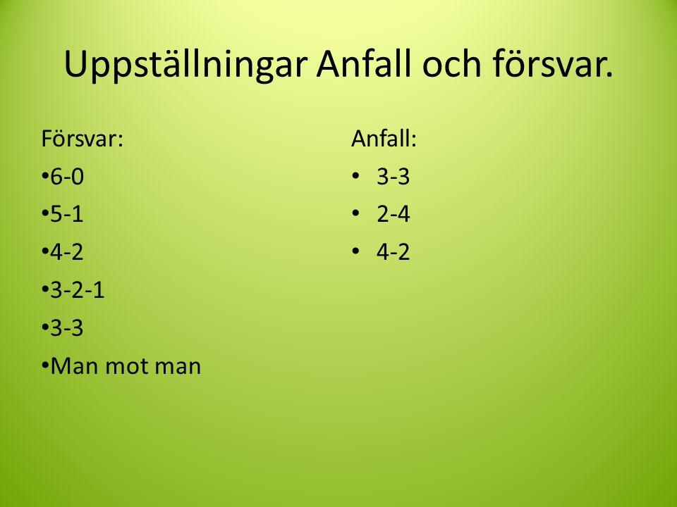 Uppställningar Anfall och försvar. Försvar: 6-0 5-1 4-2 3-2-1 3-3 Man mot man Anfall: 3-3 2-4 4-2