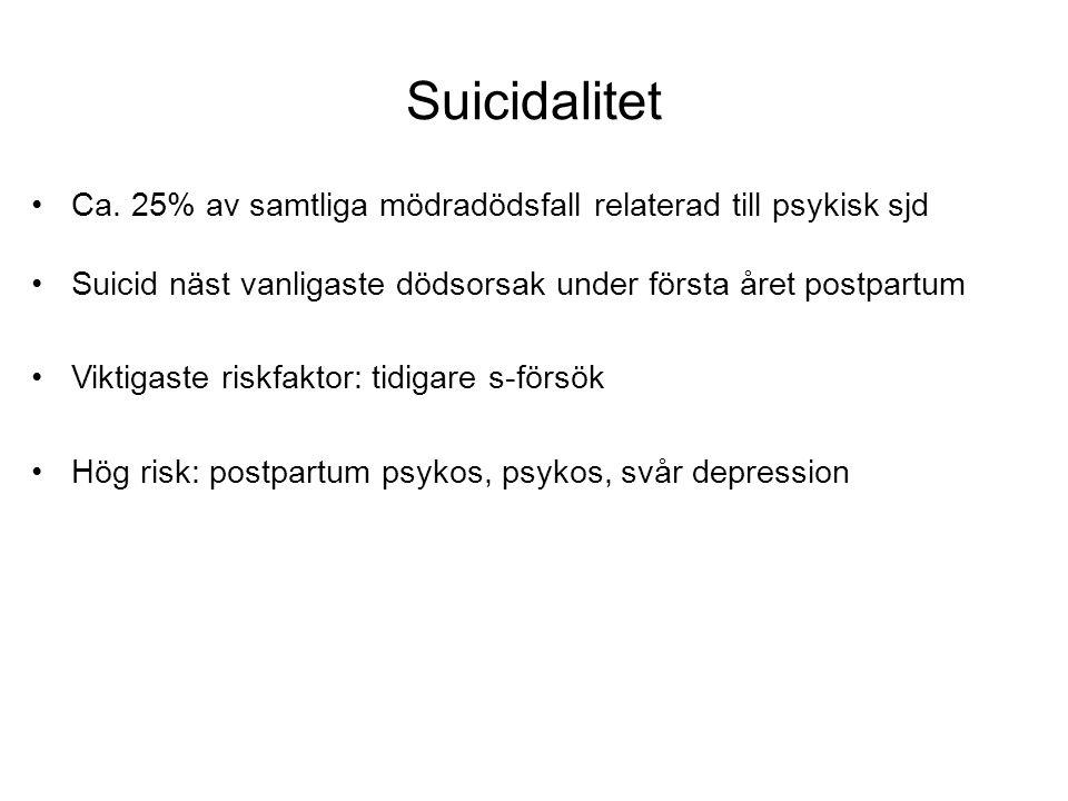 Suicidalitet Ca.