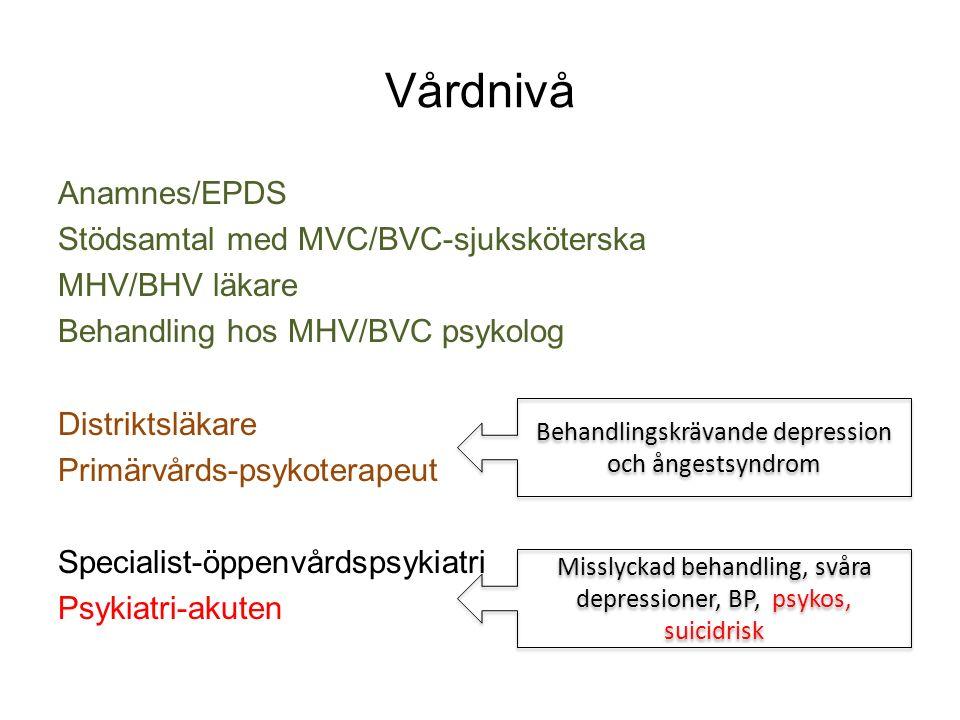 Vårdnivå Anamnes/EPDS Stödsamtal med MVC/BVC-sjuksköterska MHV/BHV läkare Behandling hos MHV/BVC psykolog Distriktsläkare Primärvårds-psykoterapeut Specialist-öppenvårdspsykiatri Psykiatri-akuten Behandlingskrävande depression och ångestsyndrom Misslyckad behandling, svåra depressioner, BP, psykos, suicidrisk