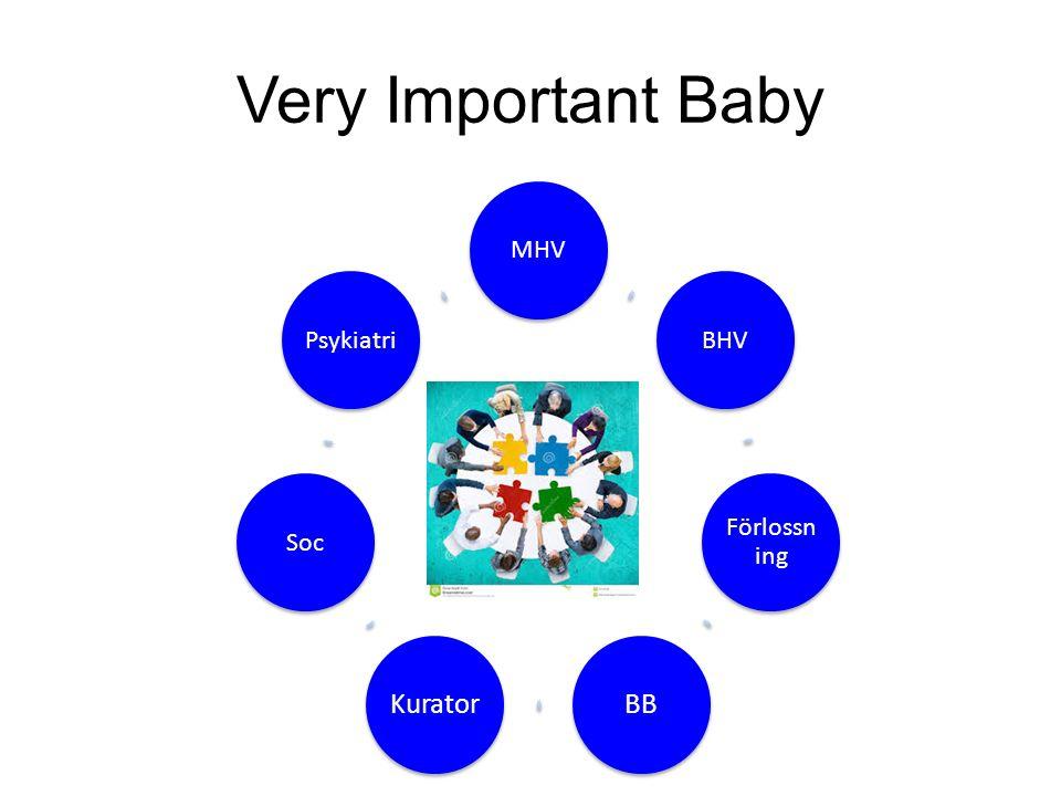 Very Important Baby MHVBHV Förlossn ing BBKurator SocPsykiatri