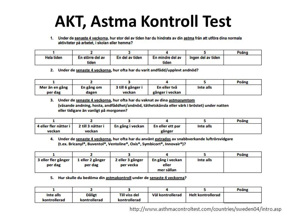 AKT, Astma Kontroll Test