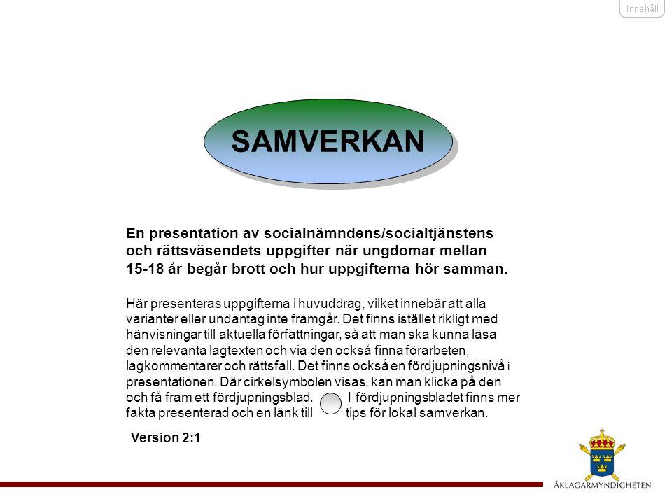SocPolisÅkl Domstol Soc SAMVERKAN