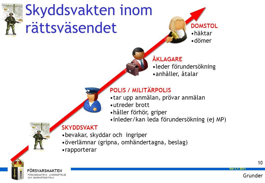 FÖRSVARSMAKTENS UNDERRÄTTELSE OCH SÄKERHETSCENTRUM FÖRSVARSMAKTEN Ver 1.0 2008 Ver 1.1 2011 10 SKYDDSVAKT bevakar, skyddar och ingriper överlämnar (gripna, omhändertagna, beslag) rapporterar ÅKLAGARE leder förundersökning anhåller, åtalar DOMSTOL häktar dömer POLIS / MILITÄRPOLIS tar upp anmälan, prövar anmälan utreder brott håller förhör, griper inleder/kan leda förundersökning (ej MP) Skyddsvakten inom rättsväsendet Grunder
