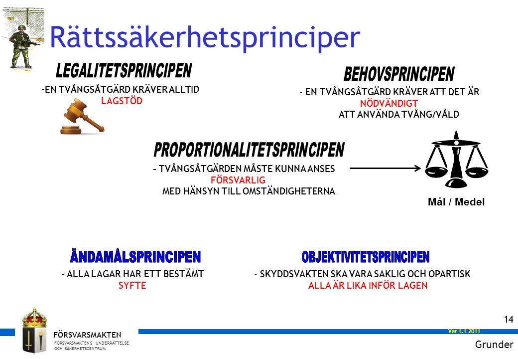 FÖRSVARSMAKTENS UNDERRÄTTELSE OCH SÄKERHETSCENTRUM FÖRSVARSMAKTEN Ver 1.0 2008 Ver 1.1 2011 14 -EN TVÅNGSÅTGÄRD KRÄVER ALLTID LAGSTÖD - EN TVÅNGSÅTGÄRD KRÄVER ATT DET ÄR NÖDVÄNDIGT ATT ANVÄNDA TVÅNG/VÅLD - SKYDDSVAKTEN SKA VARA SAKLIG OCH OPARTISK ALLA ÄR LIKA INFÖR LAGEN - TVÅNGSÅTGÄRDEN MÅSTE KUNNA ANSES FÖRSVARLIG MED HÄNSYN TILL OMSTÄNDIGHETERNA - ALLA LAGAR HAR ETT BESTÄMT SYFTE Mål / Medel Rättssäkerhetsprinciper Grunder