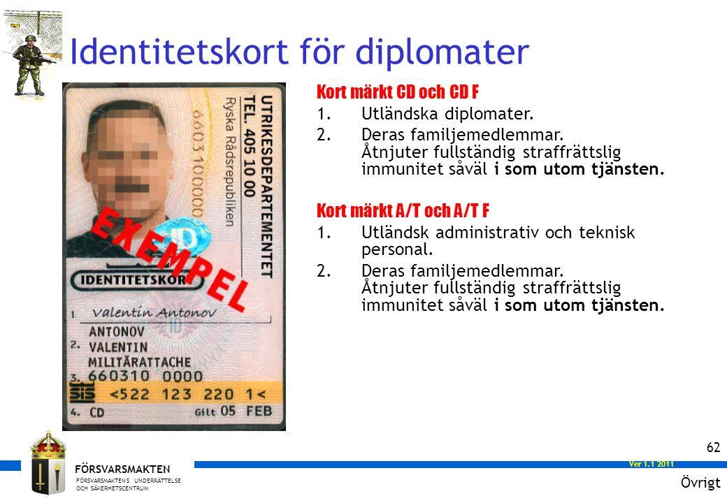 FÖRSVARSMAKTENS UNDERRÄTTELSE OCH SÄKERHETSCENTRUM FÖRSVARSMAKTEN Ver 1.0 2008 Ver 1.1 2011 62 Kort märkt CD och CD F 1.Utländska diplomater.
