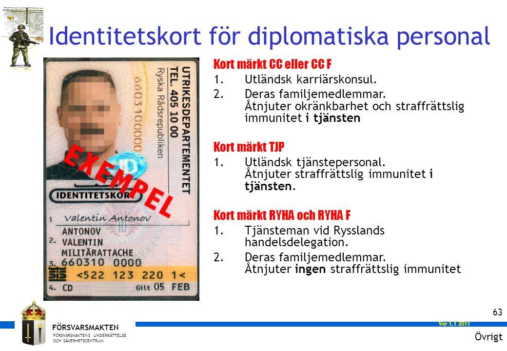 FÖRSVARSMAKTENS UNDERRÄTTELSE OCH SÄKERHETSCENTRUM FÖRSVARSMAKTEN Ver 1.0 2008 Ver 1.1 2011 63 Kort märkt CC eller CC F 1.Utländsk karriärskonsul.