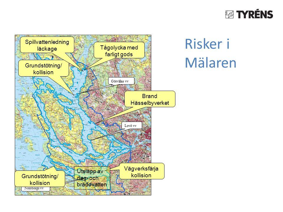 Ökad kunskap om Stockholmsregionens Vattenförsörjning STORSTOCKHOLM Krishantering och reservvattenförsörjning Reservvattenförsörjning Östra, Nordvästra och Sydvästra Storstockholm Dricksvattenförekomster i Stockholms län - Prioritering för långsiktigt skydd