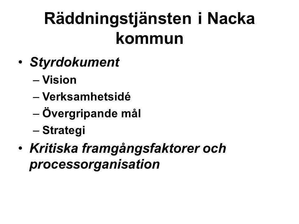 Räddningstjänsten i Nacka kommun Styrdokument –Vision –Verksamhetsidé –Övergripande mål –Strategi Kritiska framgångsfaktorer och processorganisation