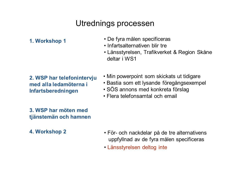 Utrednings processen De fyra målen specificeras Infartsalternativen blir tre Länsstyrelsen, Trafikverket & Region Skåne deltar i WS1 1. Workshop 1 2.