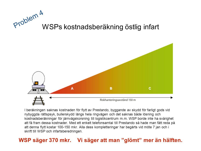 Problem 4 WSPs kostnadsberäkning östlig infart I beräkningen saknas kostnaden för flytt av Prestando, byggande av skydd för farligt gods vid nybyggda rättspsyk, bullerskydd längs hela ringvägen och det saknas både lösning och kostnadsberäkningar för järnvägskorsning till logistikcentrum m.m.