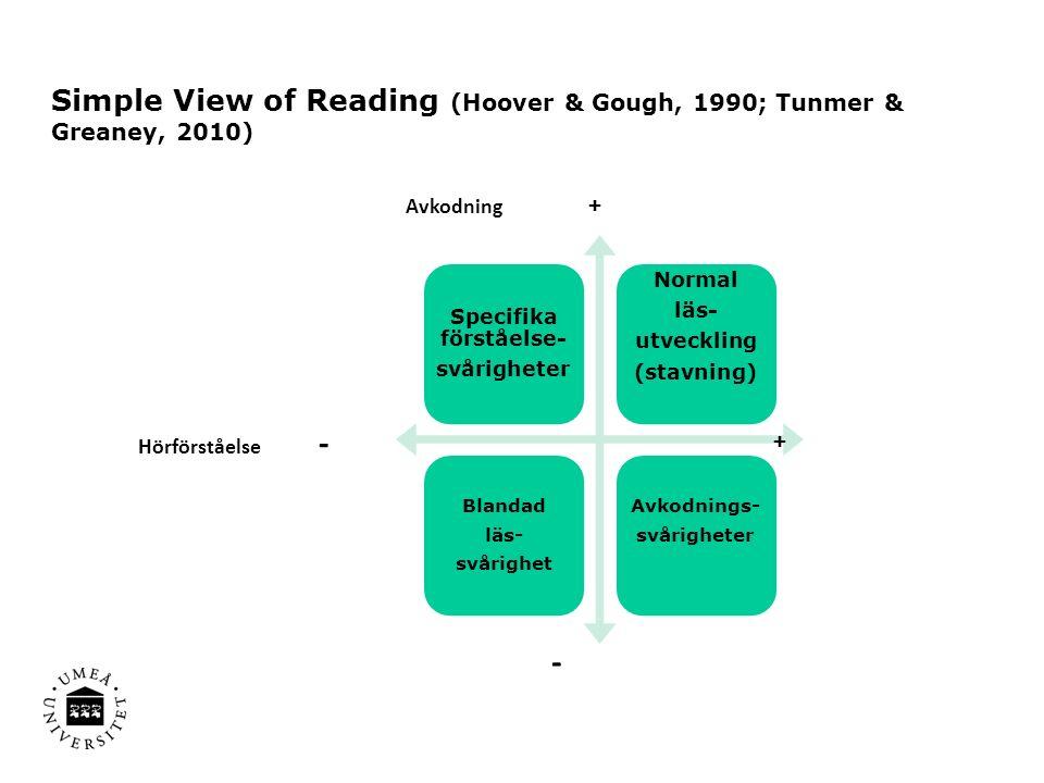 Simple View of Reading (Hoover & Gough, 1990; Tunmer & Greaney, 2010) Specifika förståelse- svårigheter Normal läs- utveckling (stavning) Blandad läs-